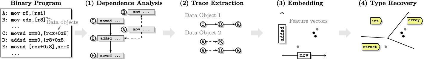 0x36 binary options