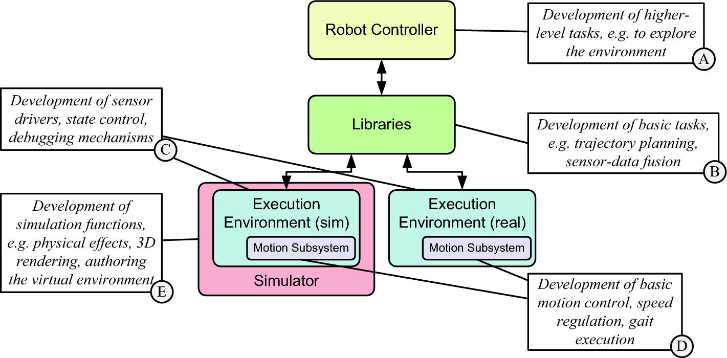 Robots in the Classroom | SpringerLink