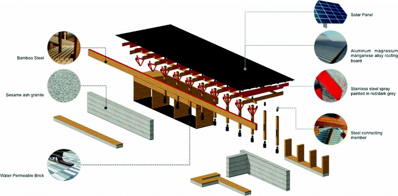 Urban Interaction Design Supports Modular Design Practice For Urban Public Space Springerlink