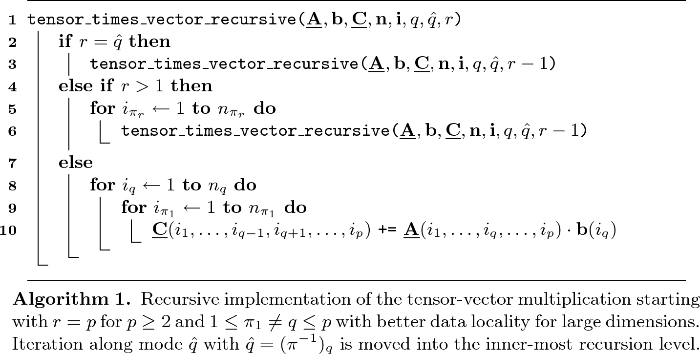Design of a High-Performance Tensor-Vector Multiplication