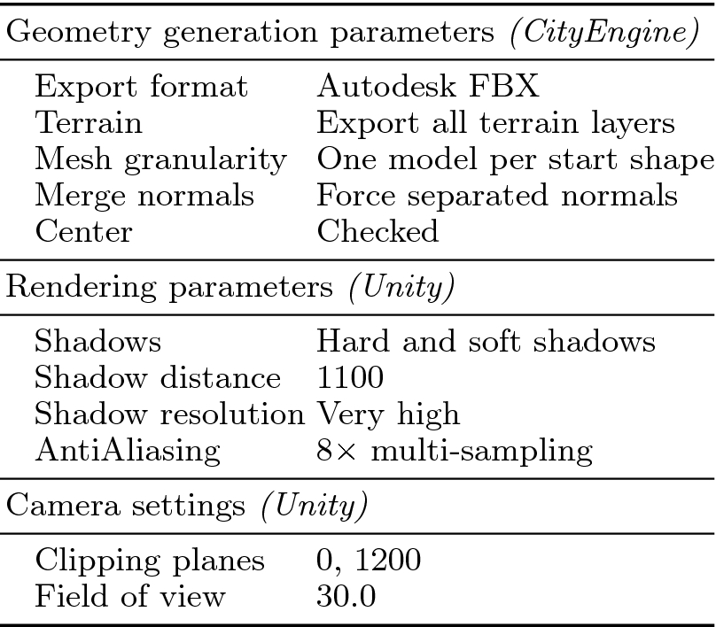 Procedural Synthesis of Remote Sensing Images for Robust
