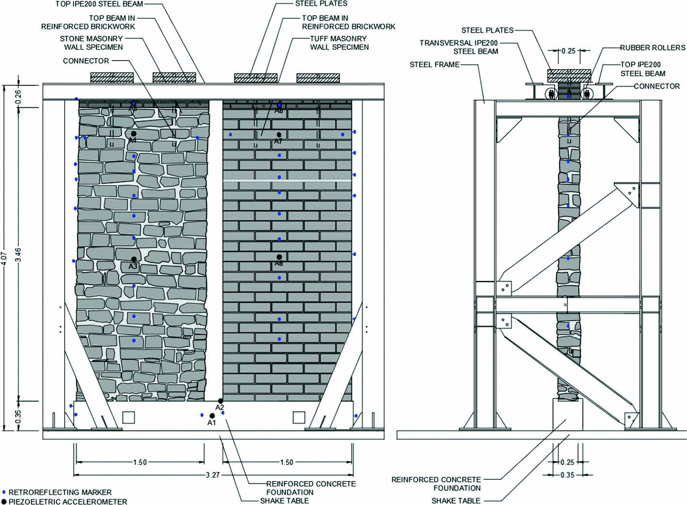 Seismic Retrofitting of Masonry with Fabric Reinforced
