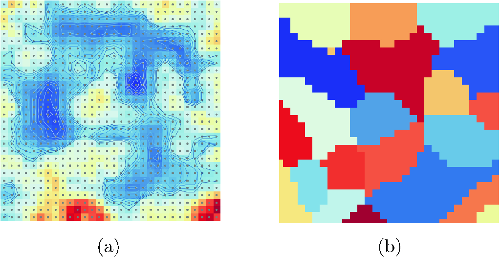 Detecting Topics in Documents by Clustering Word Vectors