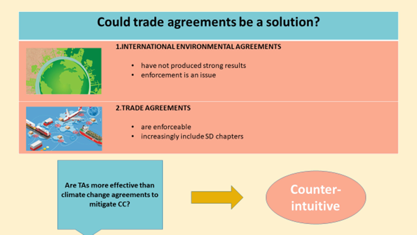 Using Trade Agreements to Achieve Sustainability: A Counter