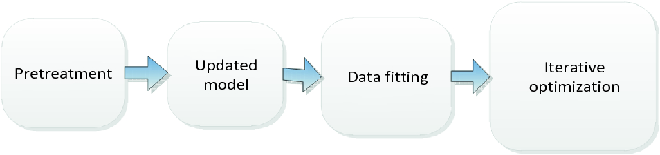 Positioning Improvement Algorithm Based on LoRa Wireless