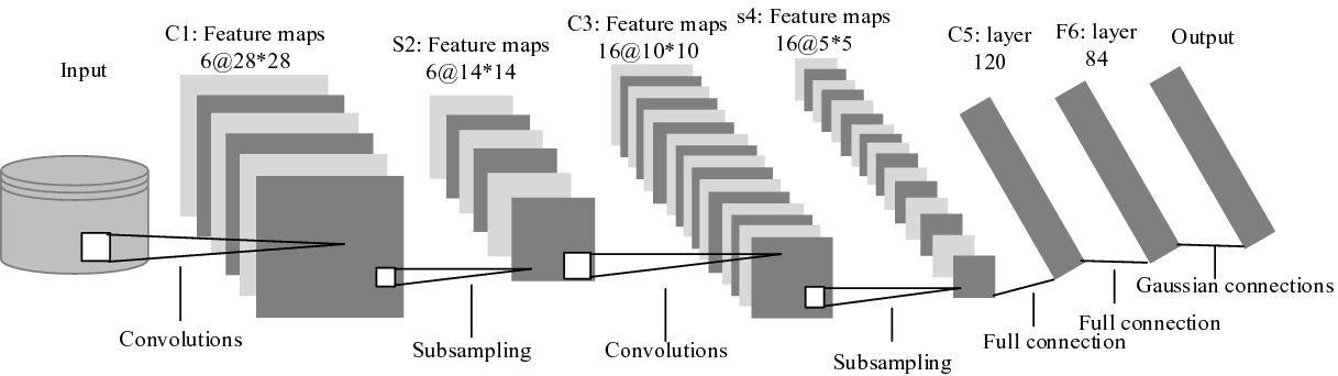 Multiple Obstacle Detection for Assistance Driver System Using Deep
