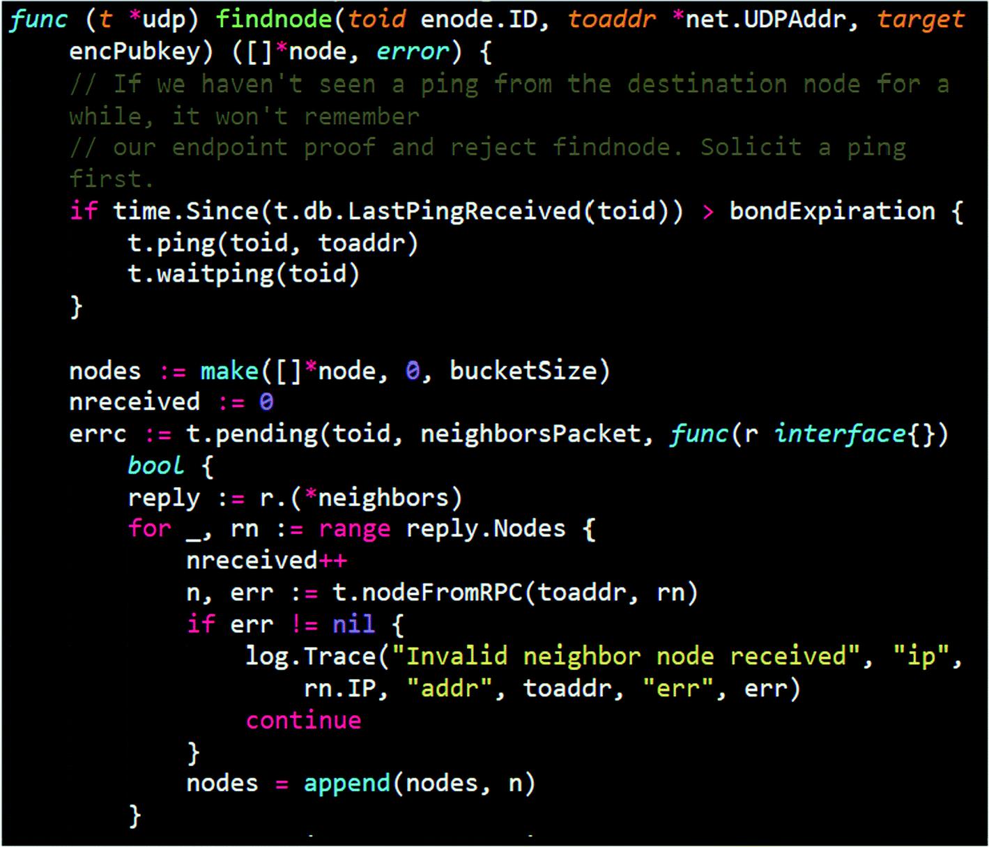 Python Ipaddr