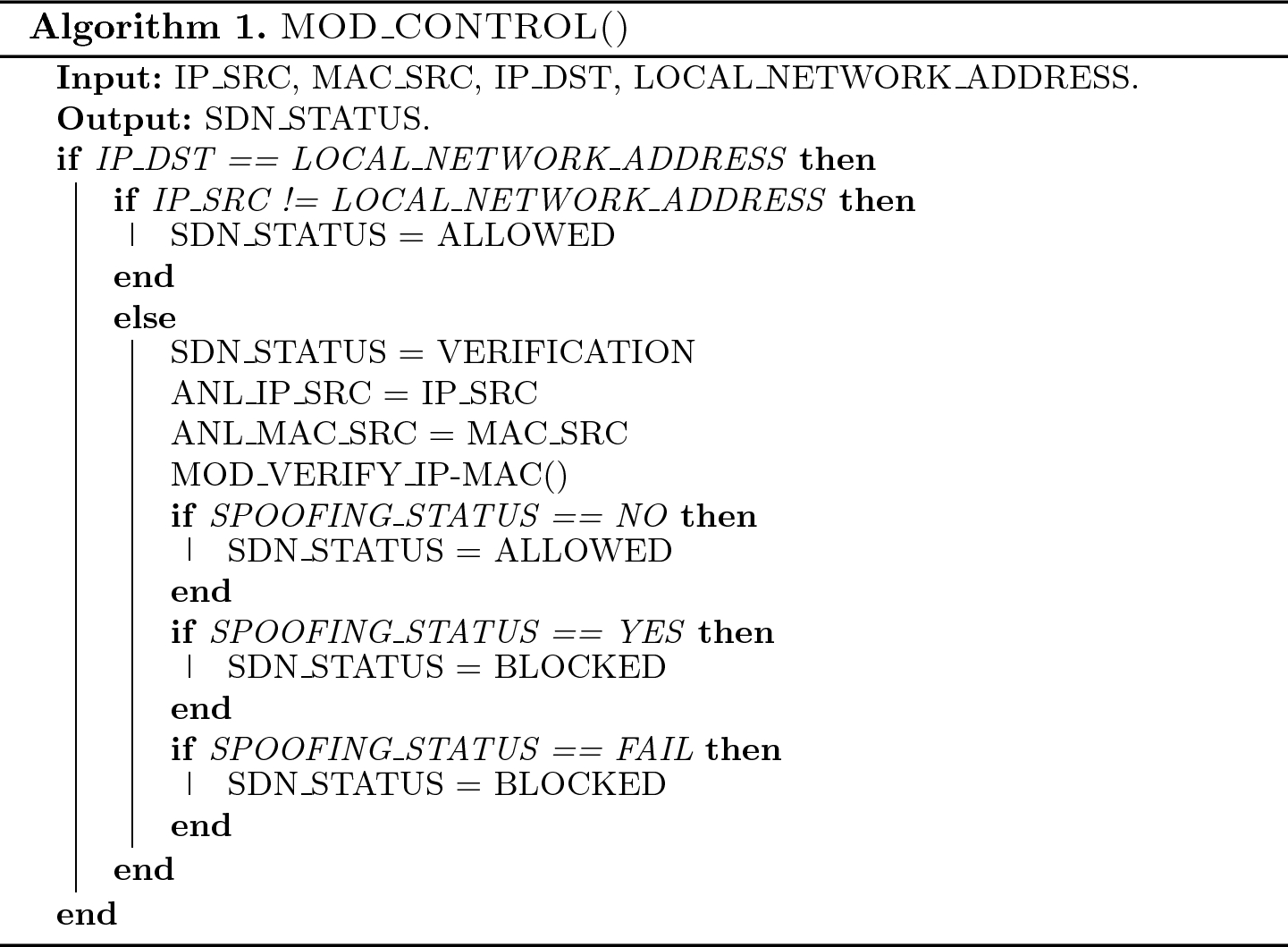 A Proposal for IP Spoofing Mitigation at Origin in Homenet