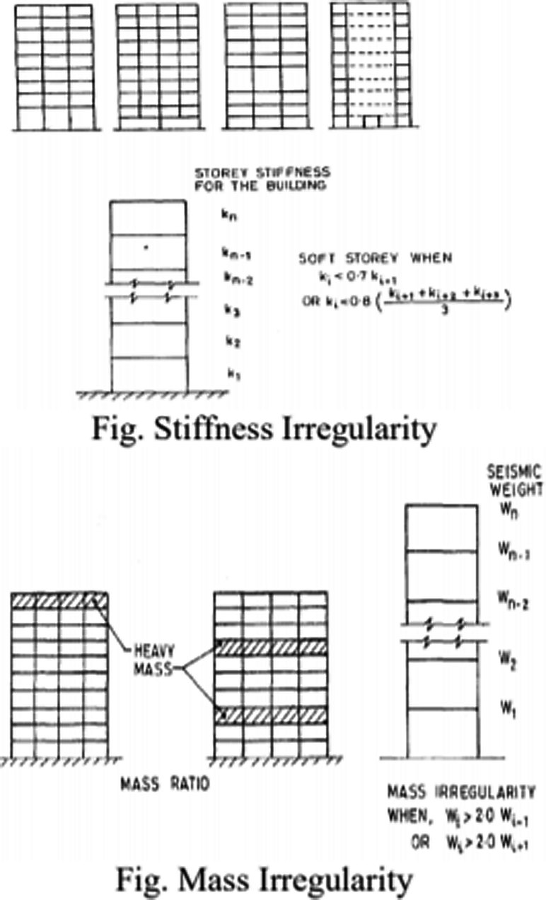 Seismic Analysis and Design of Mass and Stiffness Irregular