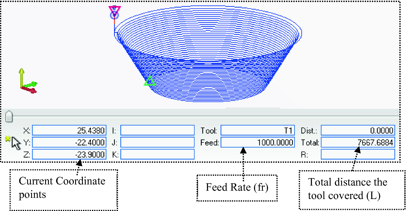 Extraction of Coordinate Points for the Numerical Simulation of