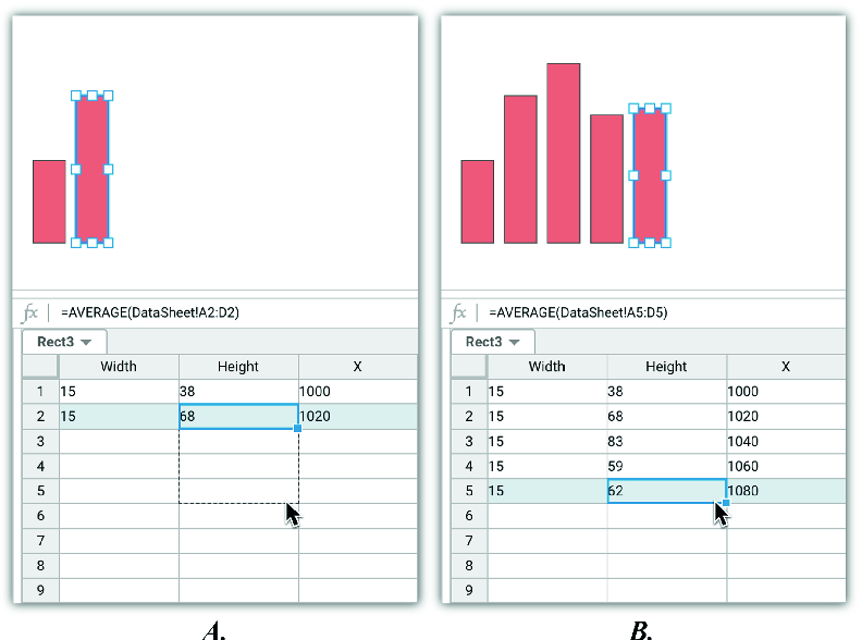 Cuscus: An End User Programming Tool for Data Visualisation