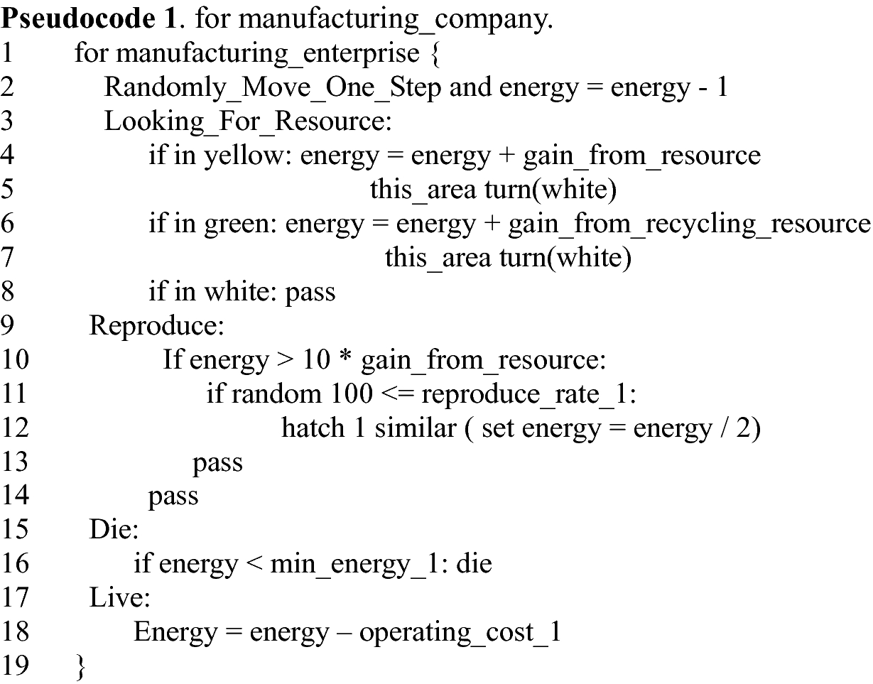 Agent-Based Modeling in a Simple Circular Economy | SpringerLink