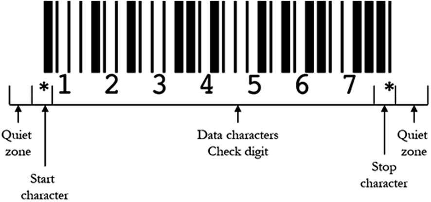 Consistent Identification and Traceability of Objects as an ...