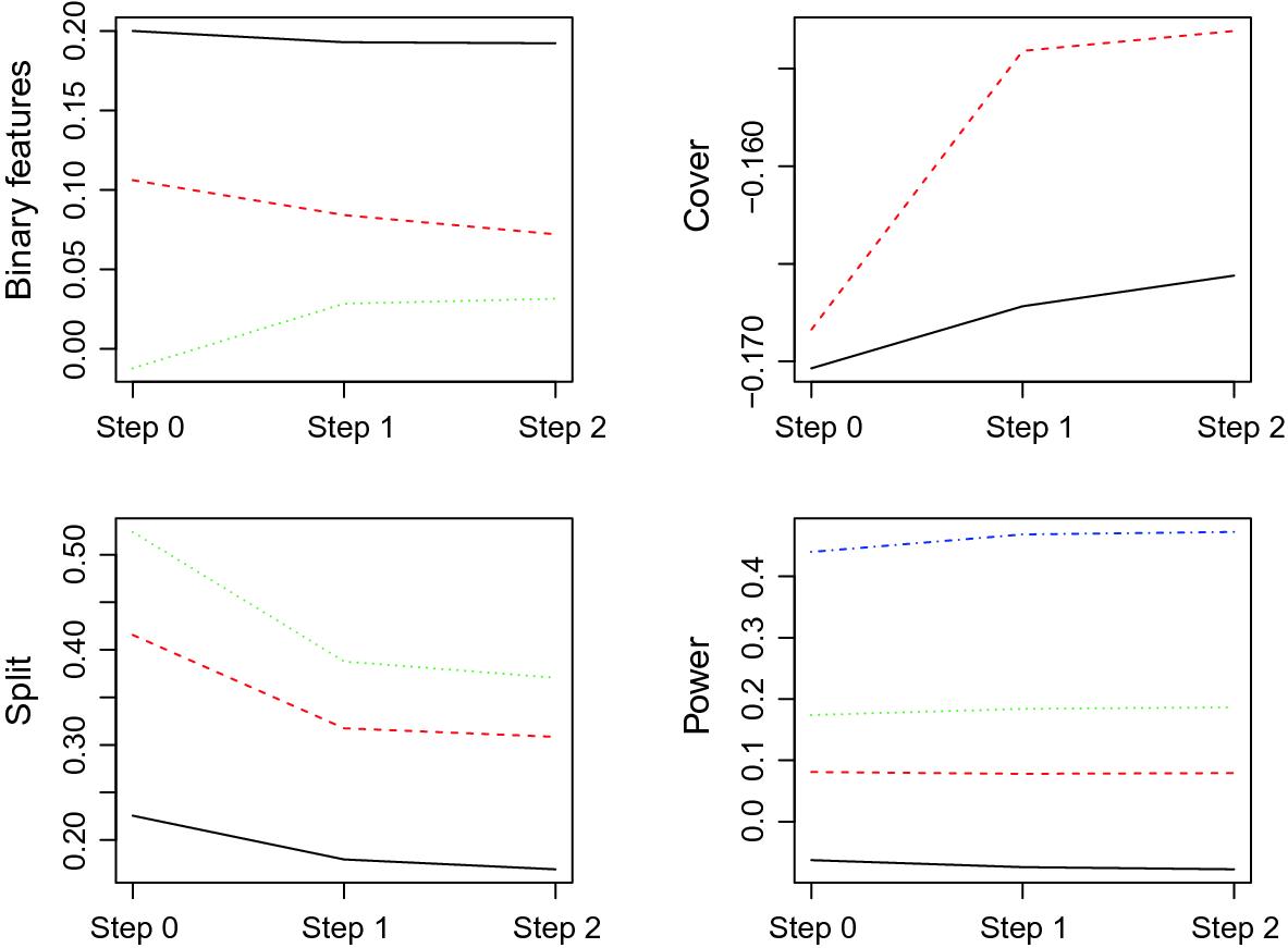 model de opțiuni binare ppr)