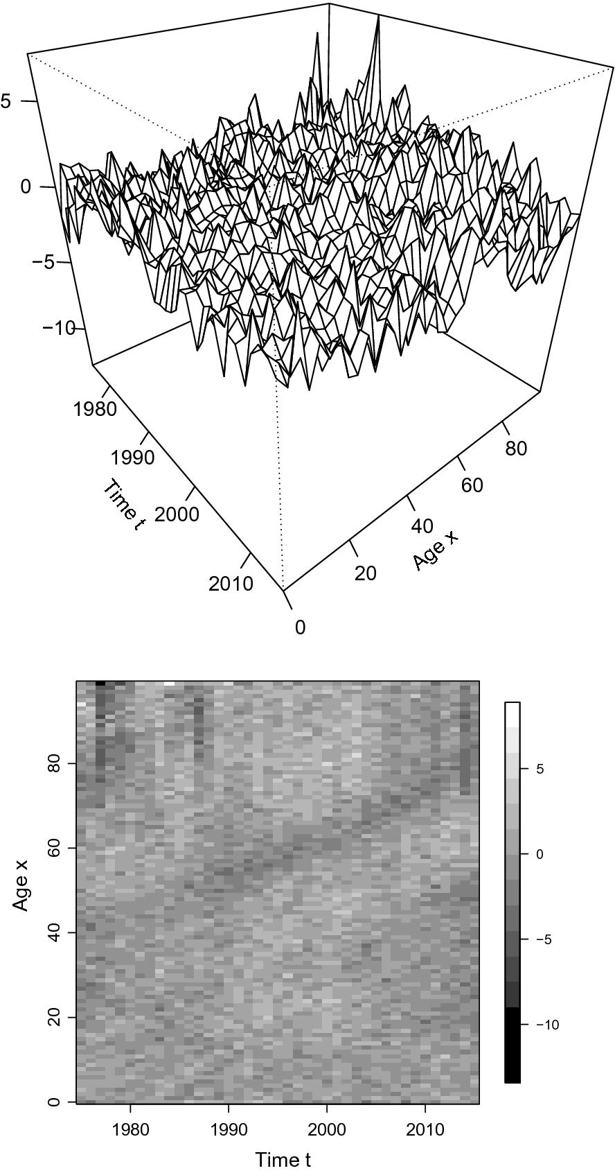 Some Generalized Non-linear Models (GNMs) | SpringerLink