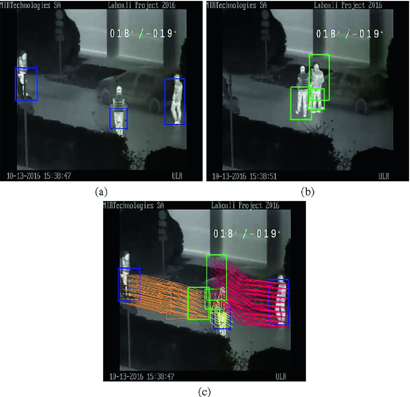 Pedestrian Detection and Trajectory Estimation in the Compressed