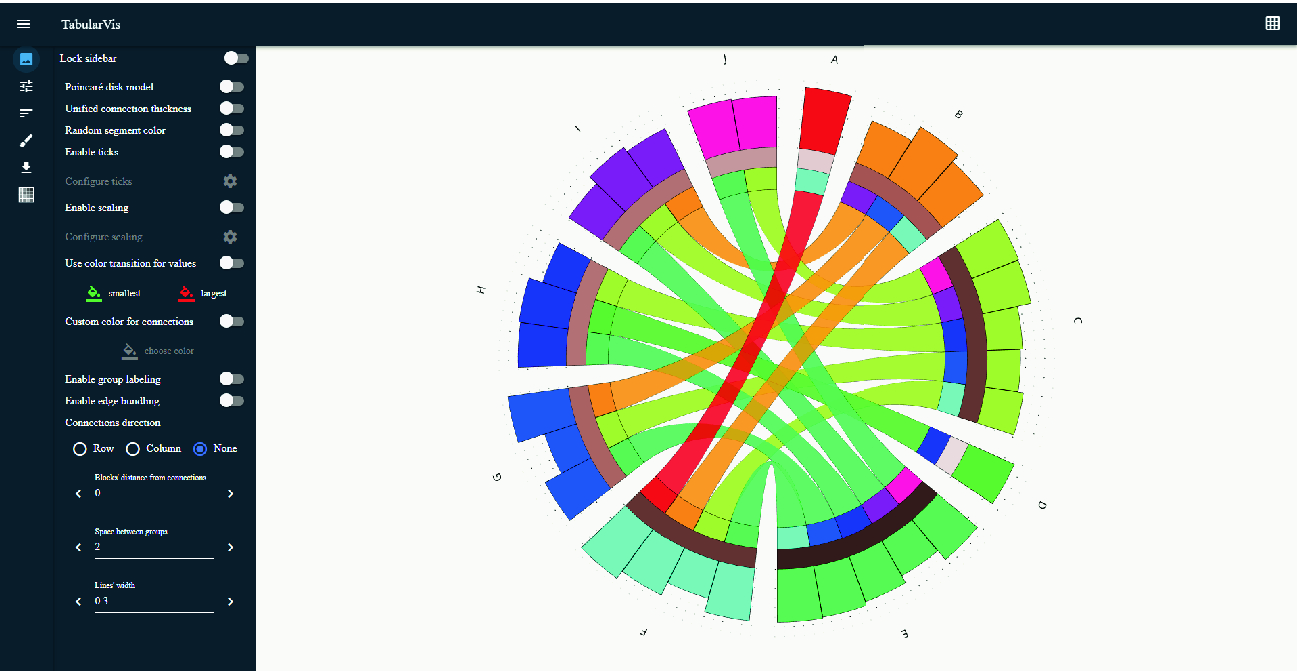 TabularVis: An Interactive Relationship Visualization Tool