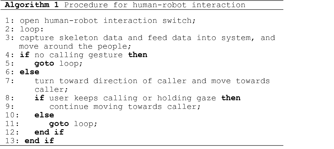 A Human-Robot Interaction System Based on Calling Hand Gestures