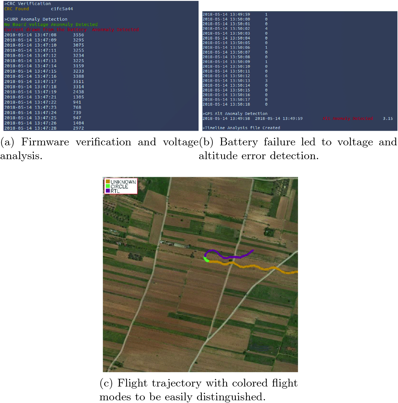 GRYPHON: Drone Forensics in Dataflash and Telemetry Logs