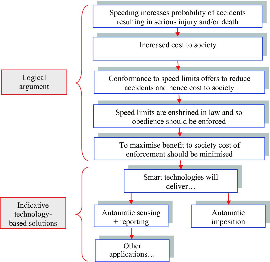 Professional Ethics A Hallmark Of Best Practice Springerlink
