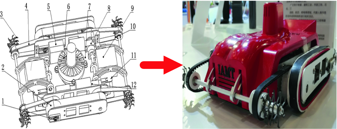 Design And Realization Of A Bio Inspired Wall Climbing Robot For Rough Wall Surfaces Springerlink