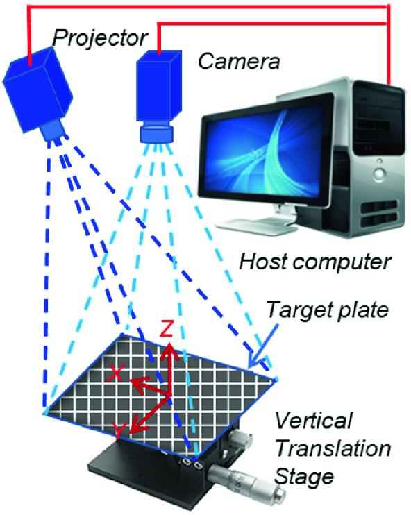 Development of Advanced Flow Diagnostic Techniques to Characterize ...