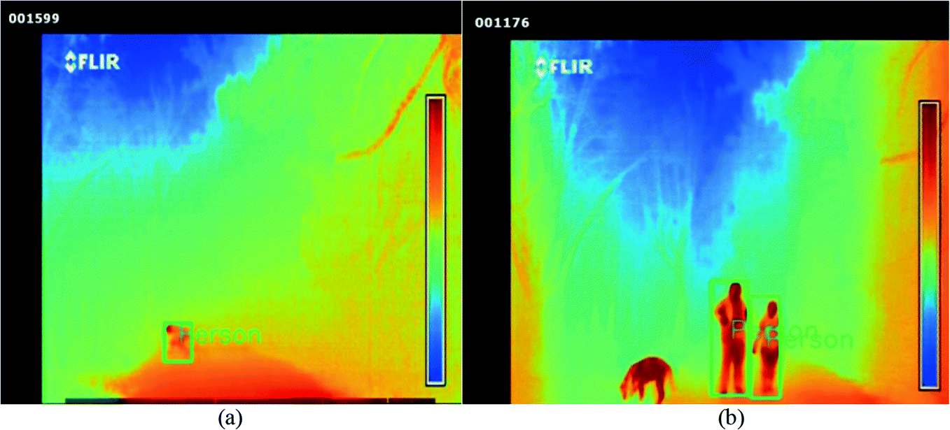 Person Detection in Thermal Videos Using YOLO | SpringerLink