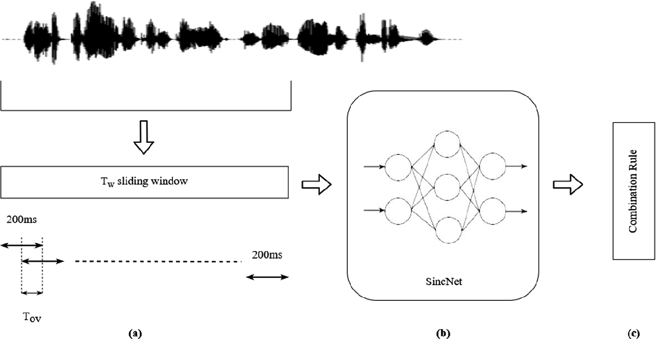 A Challenging Voice Dataset for Robotic Applications in