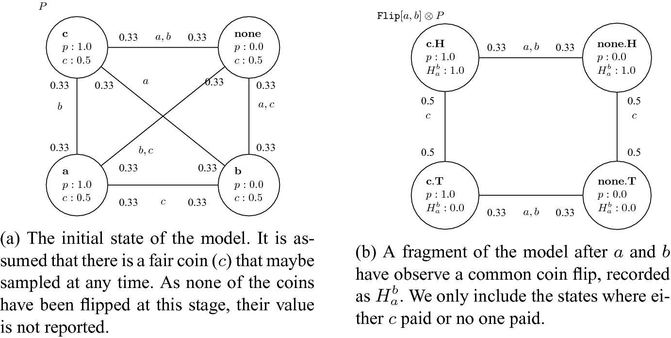 Aleatoric Dynamic Epistemic Logic for Learning Agents