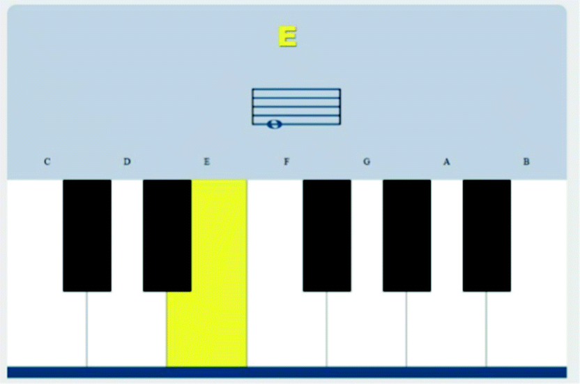 Which Virtual Piano Keyboard for Children with Autism? A