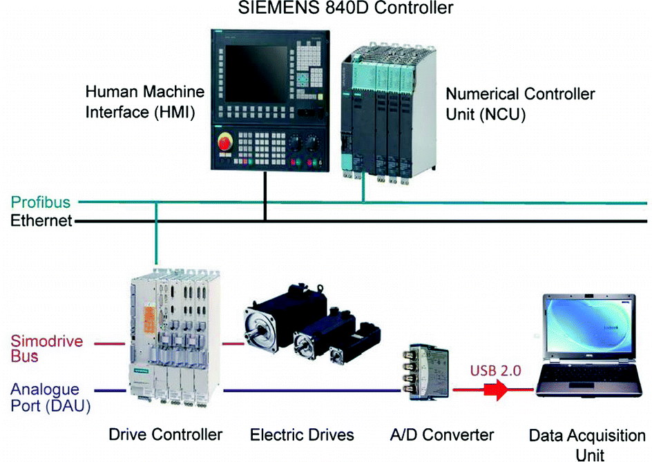 Intelligent Monitoring System for Zero-Defect Production of