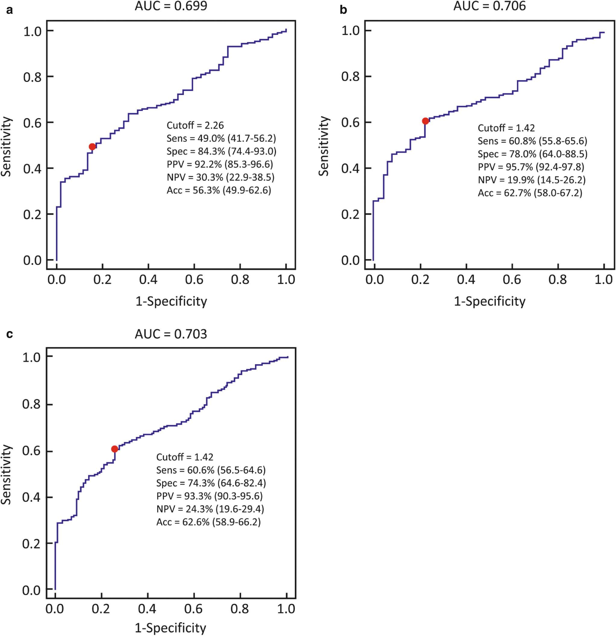 Oxidative Stress Measurement in Semen and Seminal Plasma