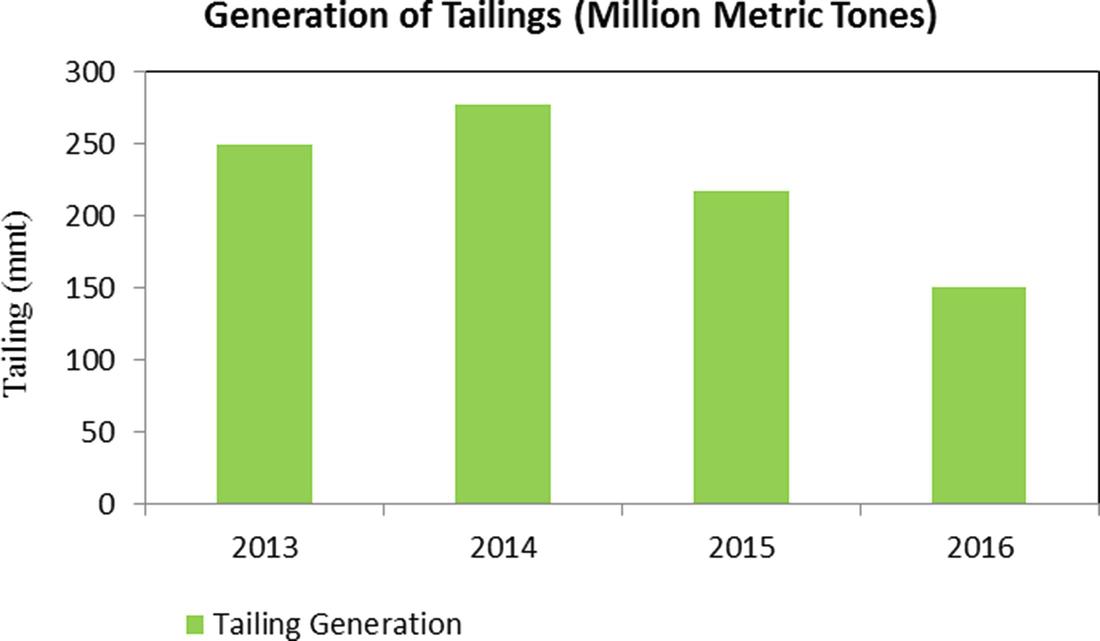 threat generation albion