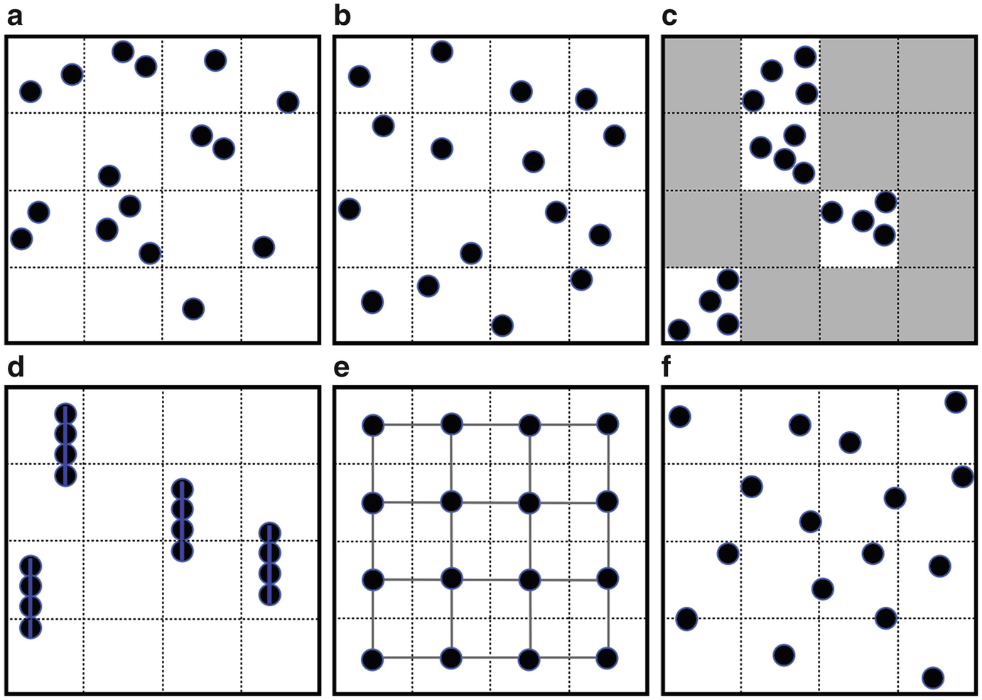 Spectral Field Campaigns: Planning and Data Collection | SpringerLink