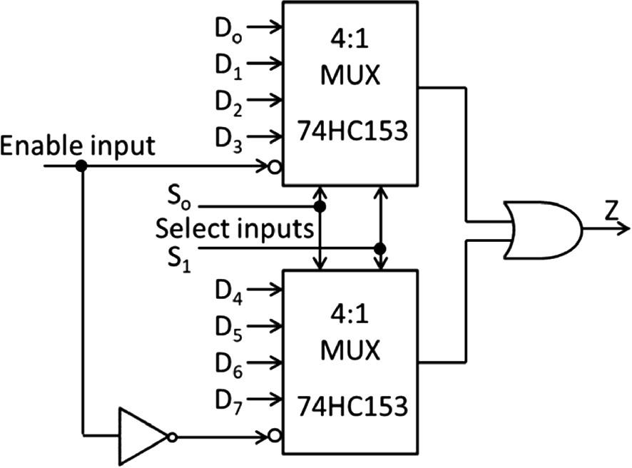 Block Diagram Of 74150 - Isuzu 4he1 Engine Diagram -  gravely.los-dodol.jeanjaures37.frWiring Diagram Resource