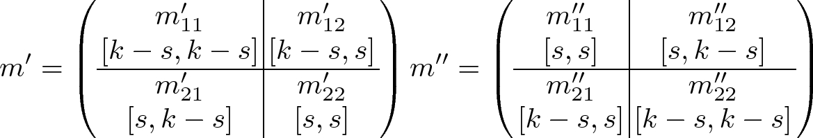 Establish the Expected Number of Injective Motifs on