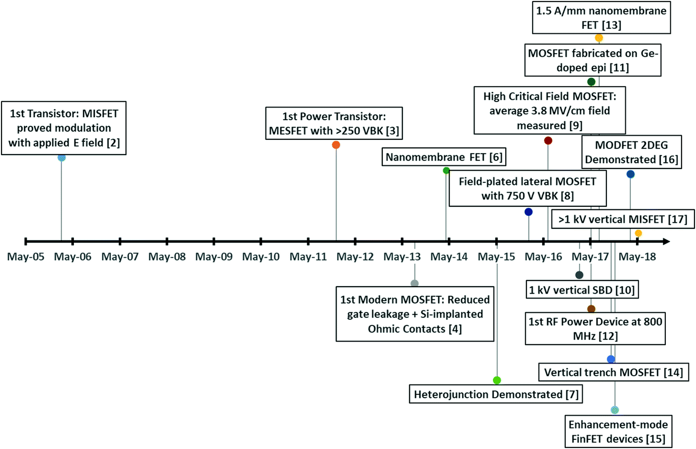 Section 16 mm/² Barrette 2 x 12 noire Dhome