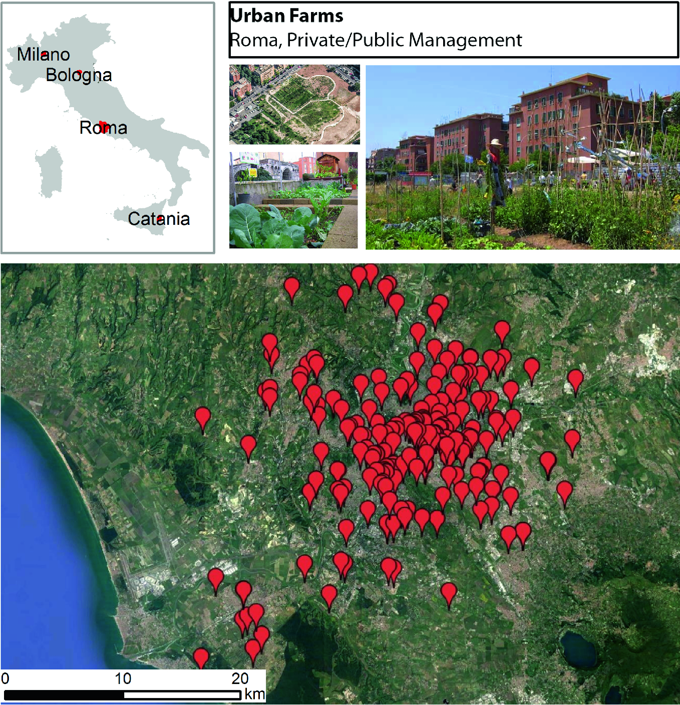Urban Agriculture More Than Food Production Springerlink
