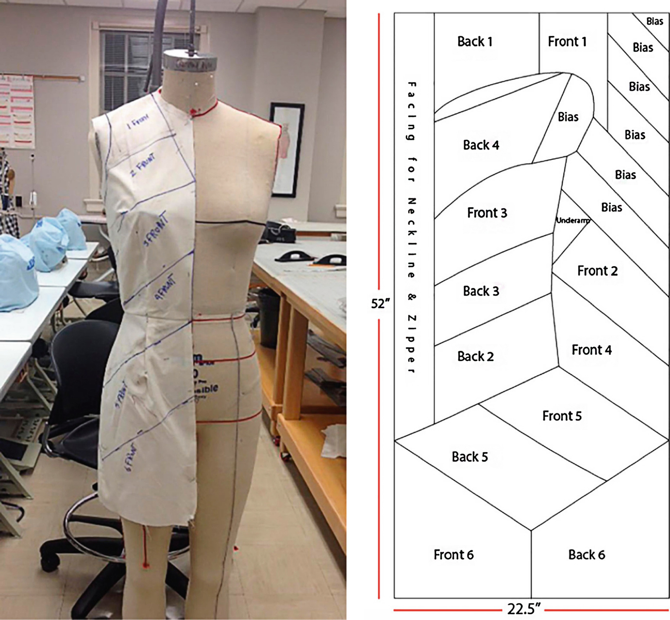 Analysis Of Zero Waste Patternmaking Approaches For Application To Apparel Springerlink