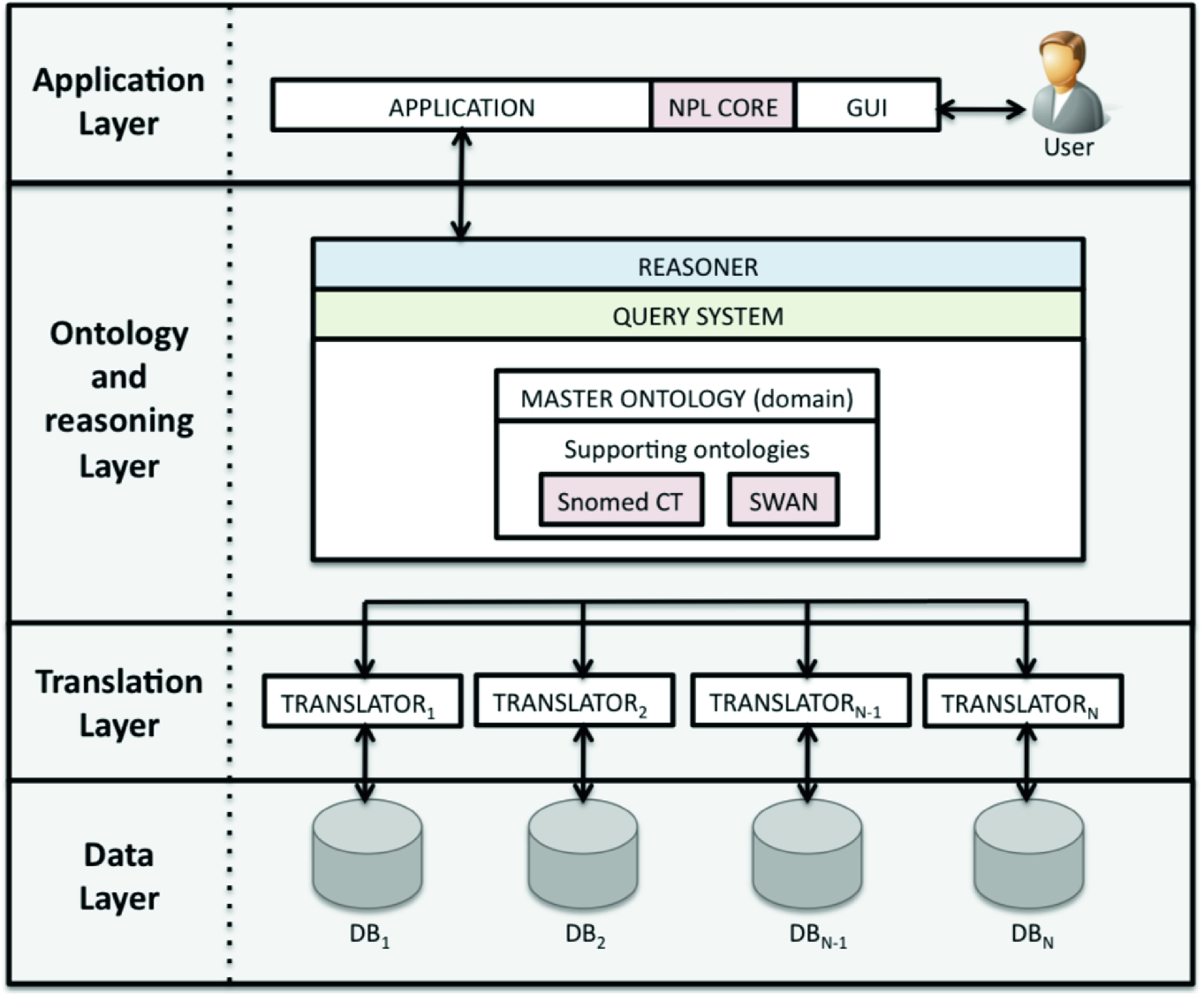 Experience Based Clinical Decision Support Systems: An Overview ...