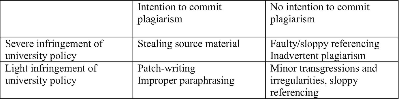 Plagiarism   SpringerLink