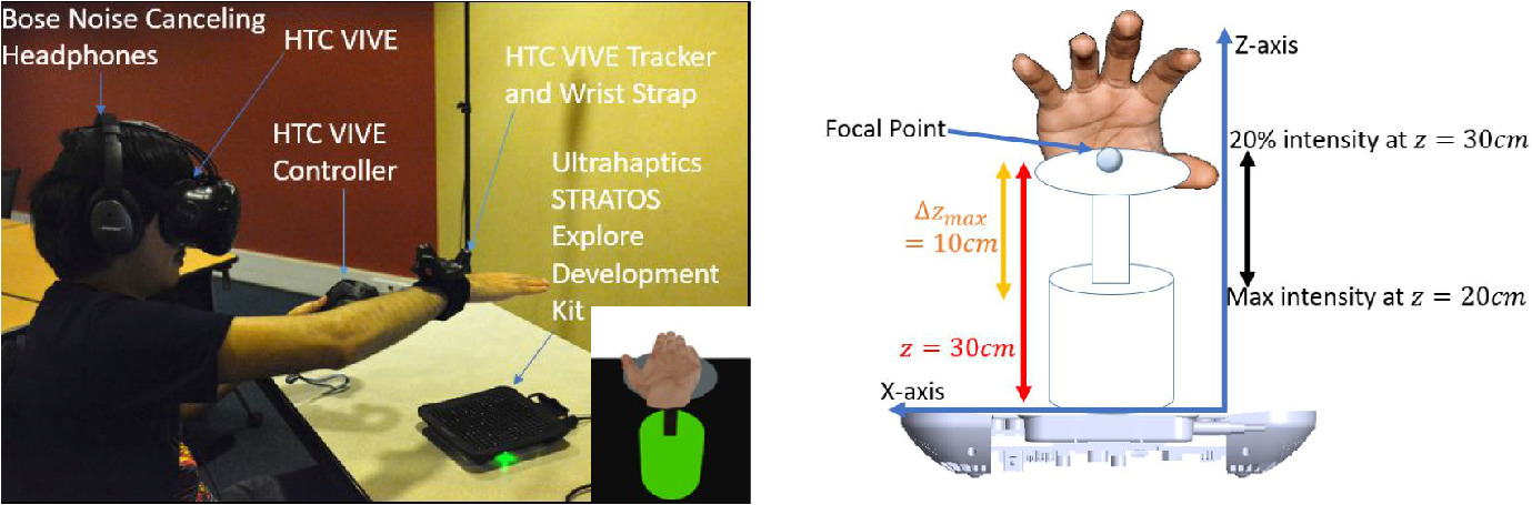 Can Stiffness Sensations Be Rendered in Virtual Reality Using Mid ...