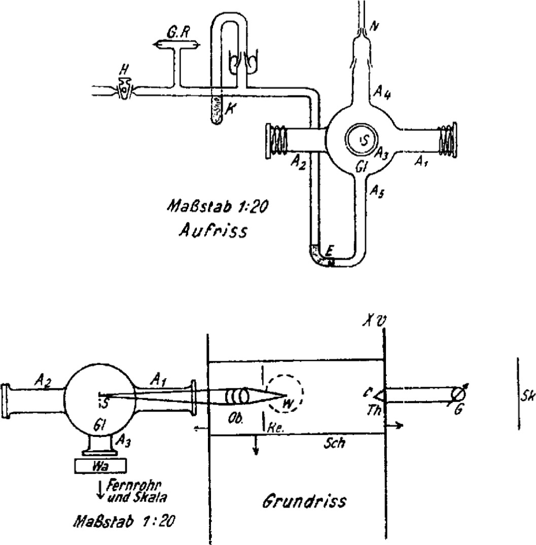 Walther Gerlach (1889–1979): Precision Physicist, Educator and ...
