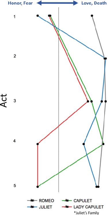 Trajectories in Epistemic Network Analysis | SpringerLink