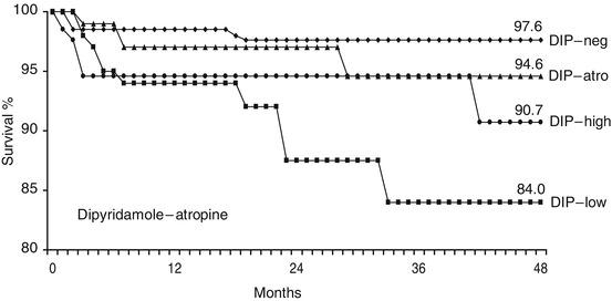 doxycycline hyclate 100mg blue pill side effects Herzliyya