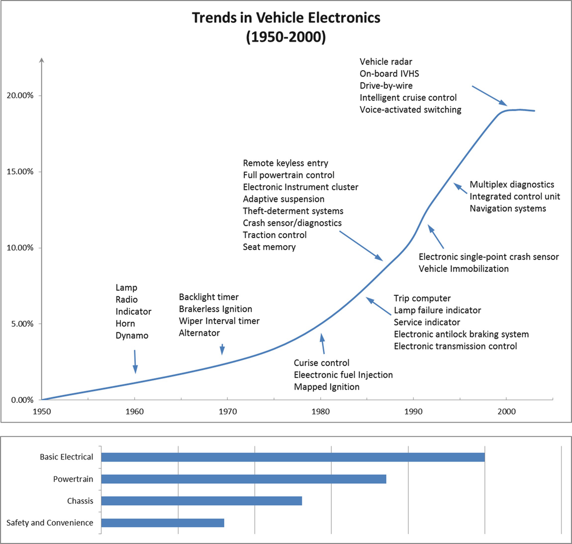 Radar Sensors In Cars Springerlink Economy Detector Circuit Open Image New Window