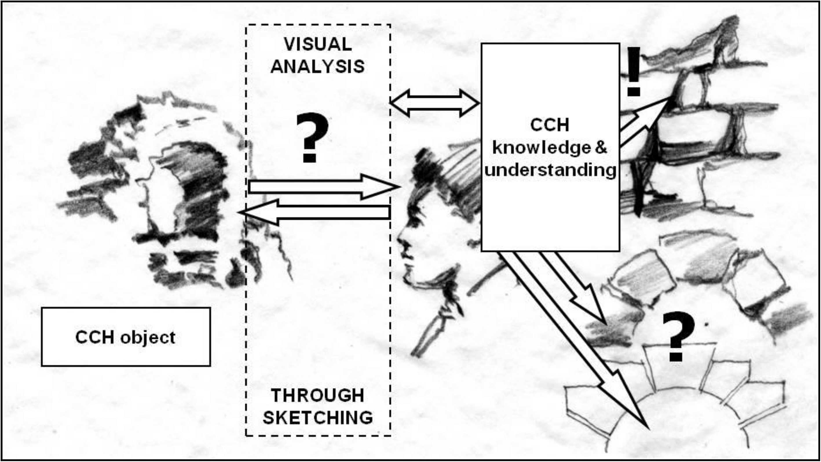 """Human"""" Technology in the Digital Era: Freehand Images and Analysis ..."""