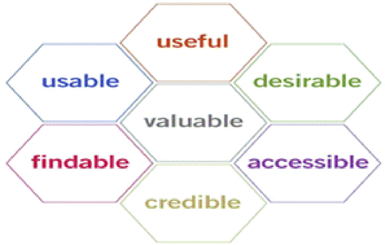 Managing User Experience: Usability and Security in a New Era of ...