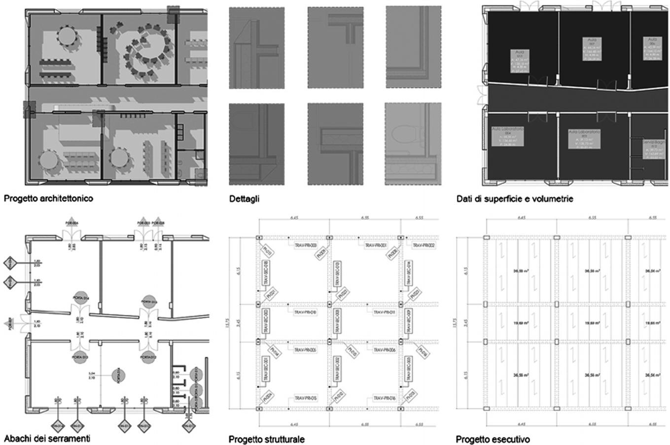 From Integrated Design to BIM | SpringerLink