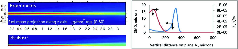 Liquid Atomization Modeling in OpenFOAM[equation] | SpringerLink